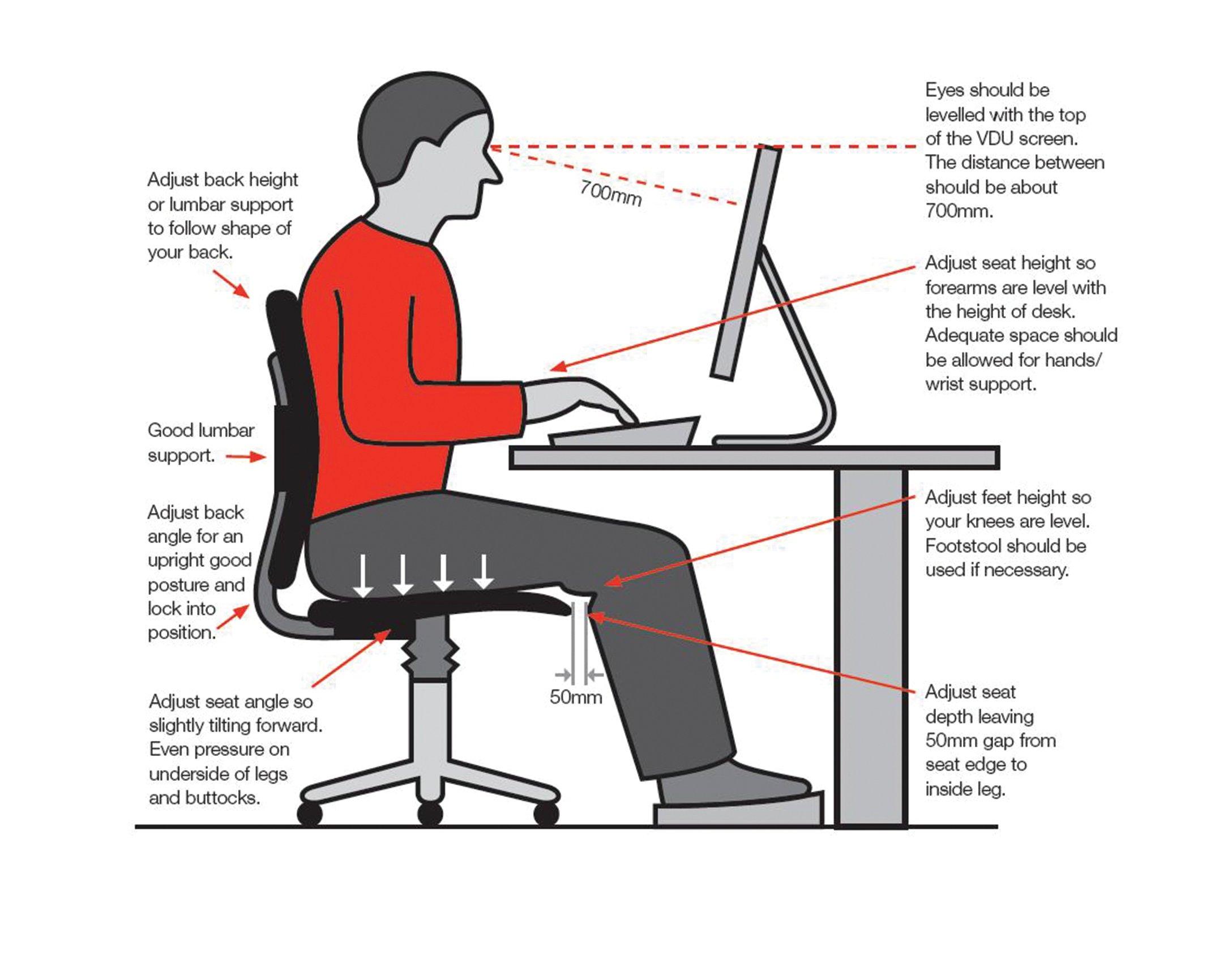 sitting_correctly
